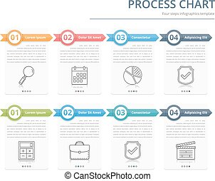 Process Chart - Process chart, flow chart template,...