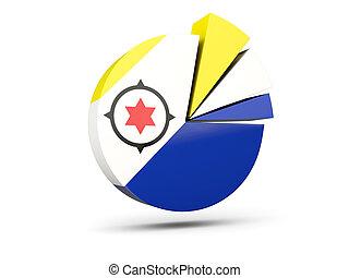 Flag of bonaire, round diagram icon isolated on white. 3D...