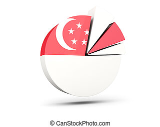 Flag of singapore, round diagram icon isolated on white. 3D...