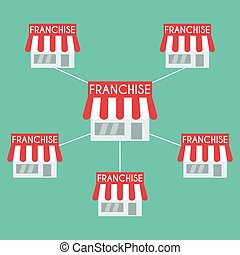 Franchise business concept.