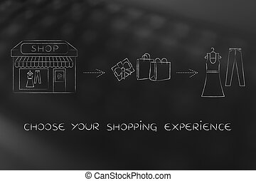 online shops vs physical store: when you buy from brick and...