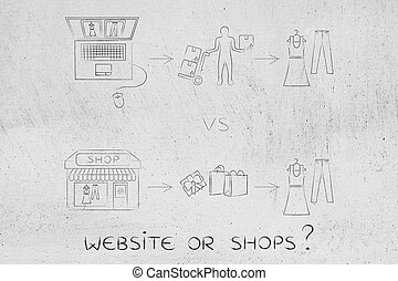 online shops vs physical store: steps to buy the same items...