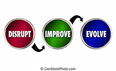 Disrupt Improve Evolve Cycle Process Change Innovate 3d...