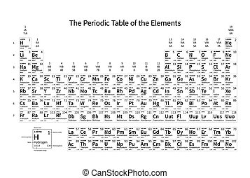 Black and white monochrome Periodic Table of the Elements...