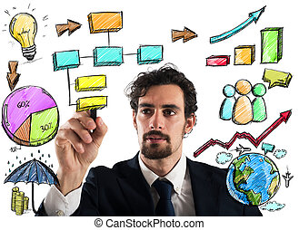 Project of business analysis - Businessman draws plan and...