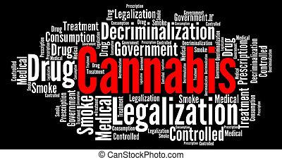 Decriminalization cannabis word cloud concept
