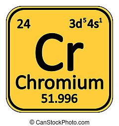 Periodic table element chromium icon. - Periodic table...