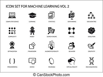 Smart machine learning vector icon set. Symbols for computer...