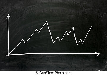 Chalkboard showing business chart