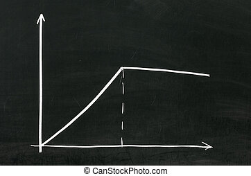 Positive graph on blackboard, finance or something else