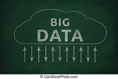The chalkboard with a cloud data transferring illustration