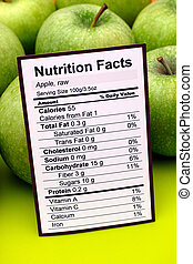 Nutrition facts of green apples