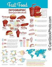 Fast food consumption infographics. Vector sketch icons of...