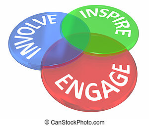 Engage Involve Inspire Join Group Communicate Venn Circles...