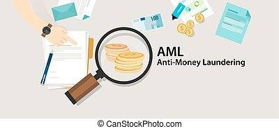 AML anti money laundering cash coin transaction company...