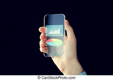 close up of male hand with transparent smartphone -...