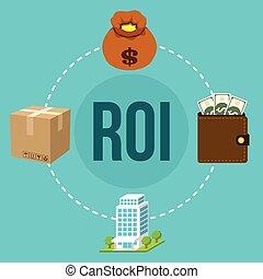 ROI return on investment money concept