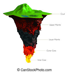 Earth structure isolated on white. Crust, upper mantle, lower , outer core and inner .  cutaway. Layered .