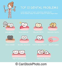 Dental health care infographic - woman dental health care...