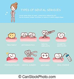 dental health services infographic - woman dental health...