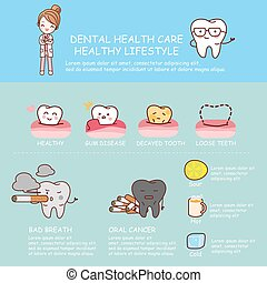 dental health care healthy lifestyle
