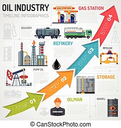 Oil industry Infographics with Flat Icons extraction...