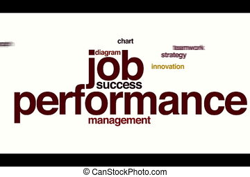 Job performance animated word cloud.