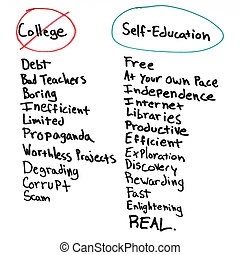Self-Education - Hand writing the disadvantages of college...
