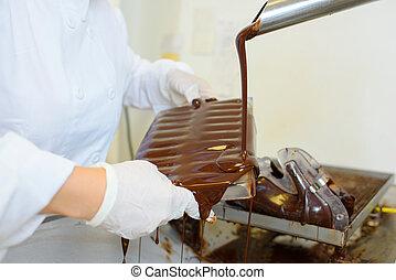 chocolate overflow