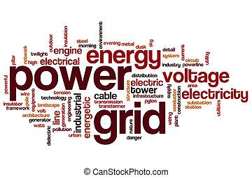 Power grid word cloud