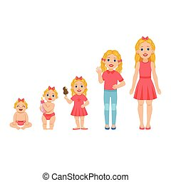 Caucasian Girl Growing Stages With Illustrations In Different Age