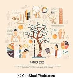 Orthopedics Infographics Flat Layout - Orthopedics...