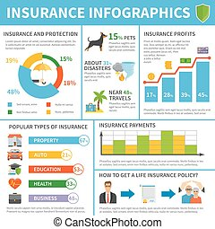 Insurance Services Types Flat Infographic Poster - Popular...