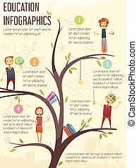 Primary Middle School Education Infographic Poster -...