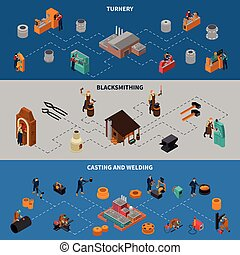 Metalworking Process Isometric Infographic Banners Set -...