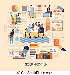Flat Immigration Infographics - Flat forced immigration...