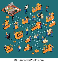 Factory Workers Isometric Composition