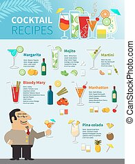 Cocktail Recipes Poster of popular alcoholic beverages with...