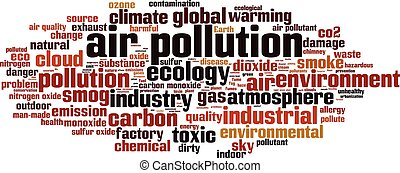 Air pollution word cloud - horizon - Air pollution word...