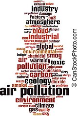 Air pollution word cloud - vertical - Air pollution word...