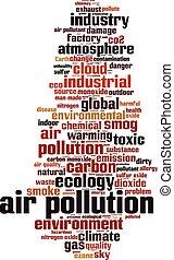 Air pollution word cloud - vertical - Air pollution word...