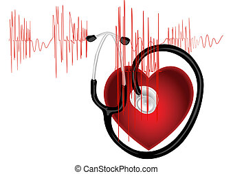 The cardiogram of red color onwhite background with heart