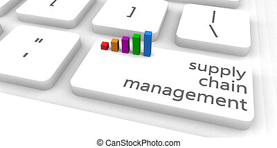 Supply Chain Management or SCM as Concept
