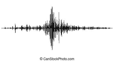 Earthquake seismic activity - Seismogram of different...