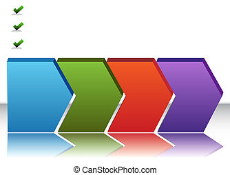Four Stage Process Chart - An image of a blank four stage...