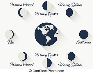 Moon phases in flat style. Moon with a long shadow. The...