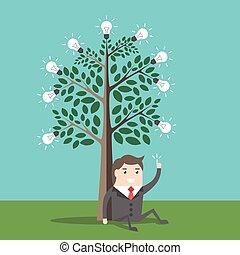 Businessman under lightbulbs tree