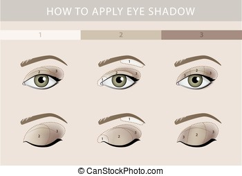 Eye makeup template vector - Eye makeup types template color...