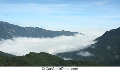 Time lapse Taiwan - Time lapse cloudscape in Central Taiwan...