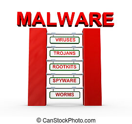 3d malware concept - 3d rendering of malware concept